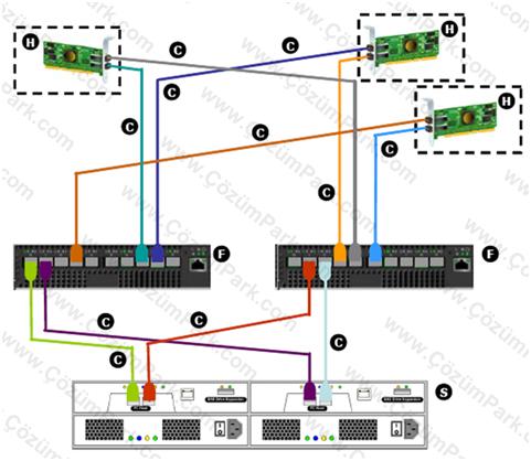 Ba lant teknolojisi 3101scs3101 3101nternet small computer